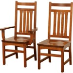 Как починить расшатанный стул